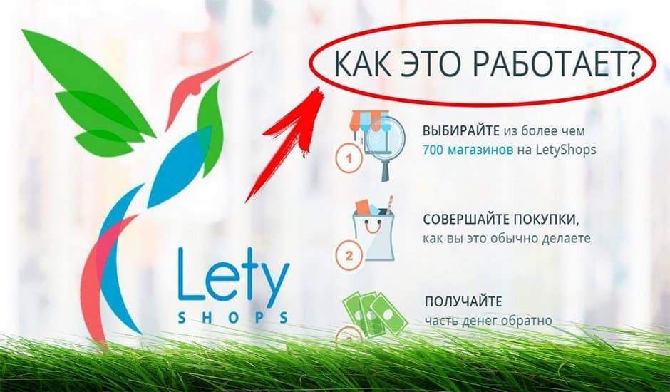 Как экономить с помощью LetyShops