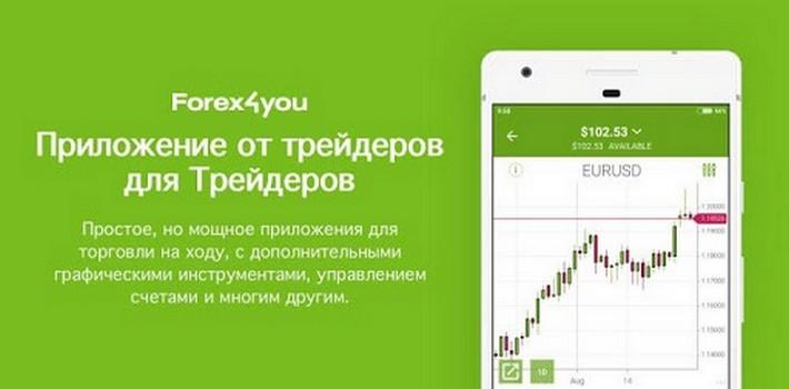Forex4you приложение для смартфона